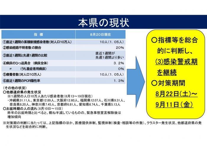 県 香川 コロナ ウィルス