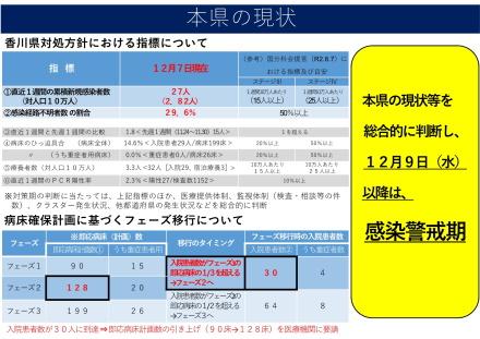県 コロナ 香川 新型 香川県の現状について|新型コロナウイルス感染症(COVID