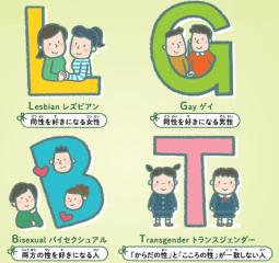性的少数者(LGBT)電話相談のご案内|香川県